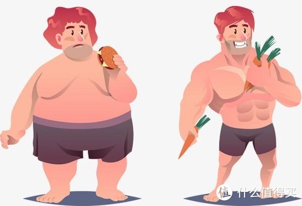 【征稿活动】我肉由我不由天!快来分享一下你的减肥密法,有型过夏天