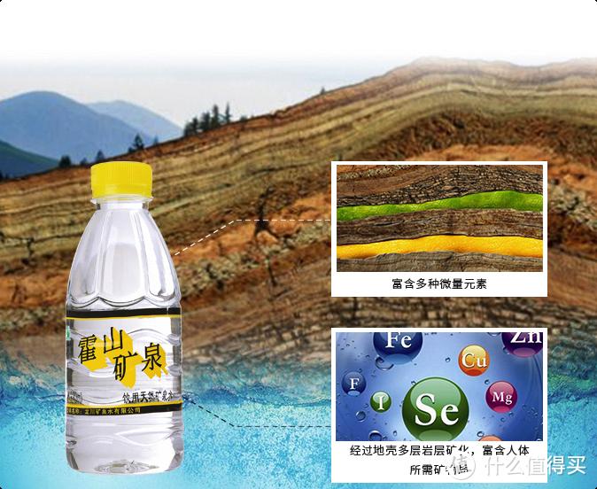 建议收藏!一文搞懂国内天然矿泉水6大聚集区、8大类型、10个品牌,让你买的放心、喝的明白!