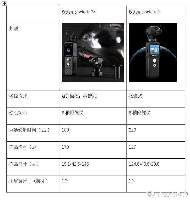 飞宇Feiyu pocket 2S :青岛人带你看军舰