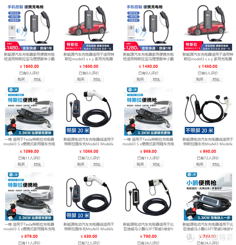 京东星级服务覆盖汽车充电设备,这些品牌已经受益