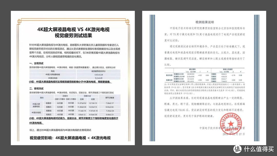 左图支持激光电视伤眼的北京儿童医院右图为支持激光电视护眼的中国电子标准化研究院
