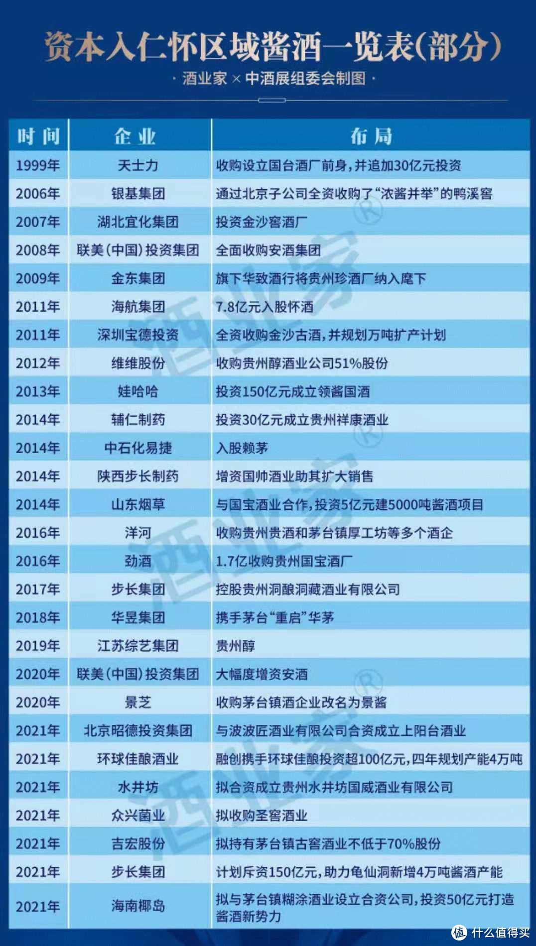 邓鸿、马云砸100亿扩建衡昌烧坊酿酒基地,这酱酒什么来头?