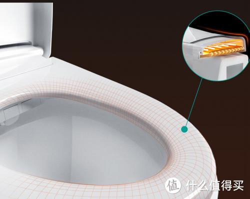 拒绝脏臭吵!四季沐歌智能马桶改变的你的如厕品质!