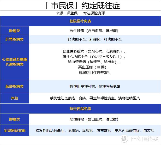 """杭州""""市民保""""重症津贴版上线,89元保220万,值得买吗?"""