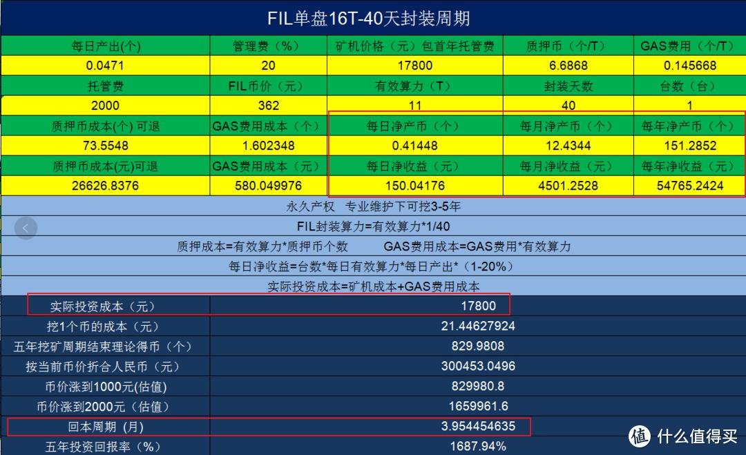 2021年/IPFSFIL预测 fil币未来多少钱? FIL价格300U起步 ! 市值前五 !