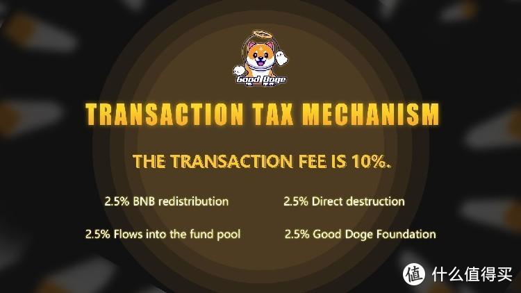 从Meme到Good Doge:为何大家都爱投资动物系