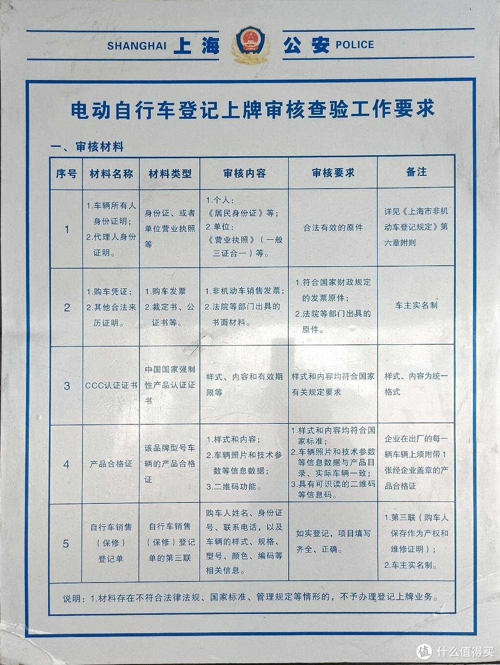 网购电动行车+上海浦东上牌