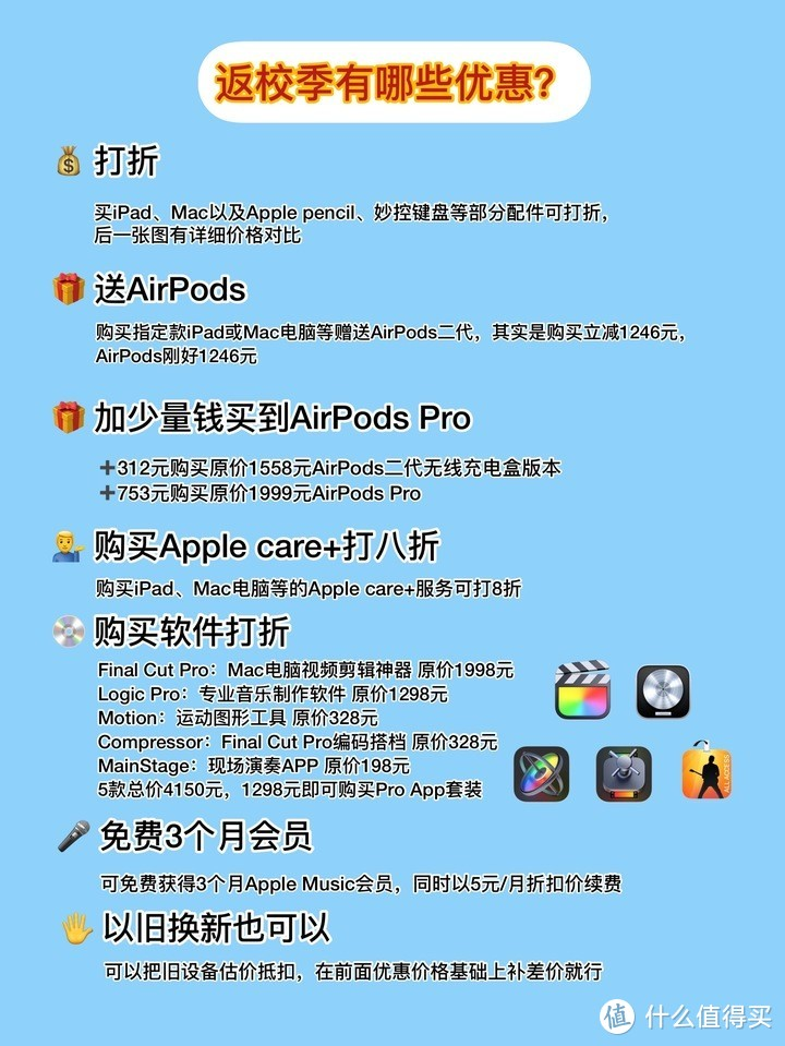 Apple 苹果返校季买iPad等送AirPods活动看这一篇就够了,附2021 年新版详细攻略