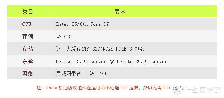 PHA实体矿机 pha矿机服务商