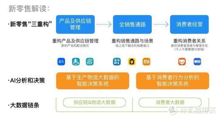 广州舒之畅系统开发费用多少