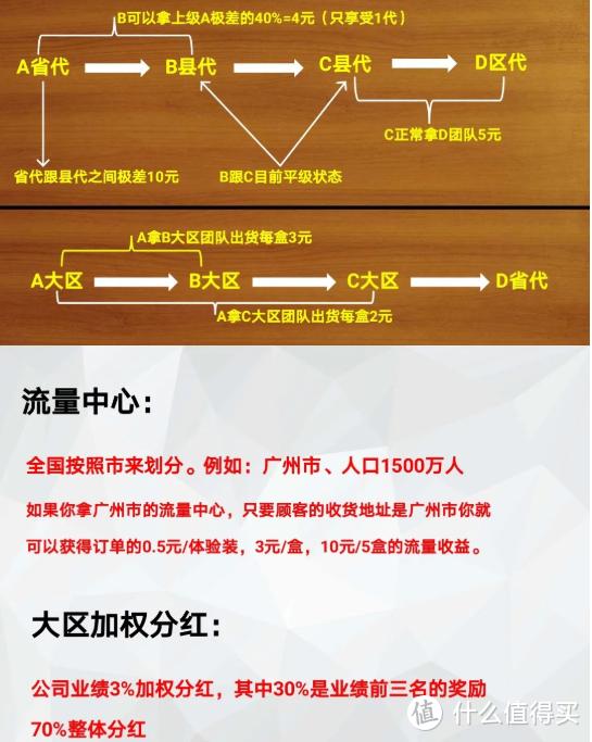 王老吉吉葆新零售商城开发