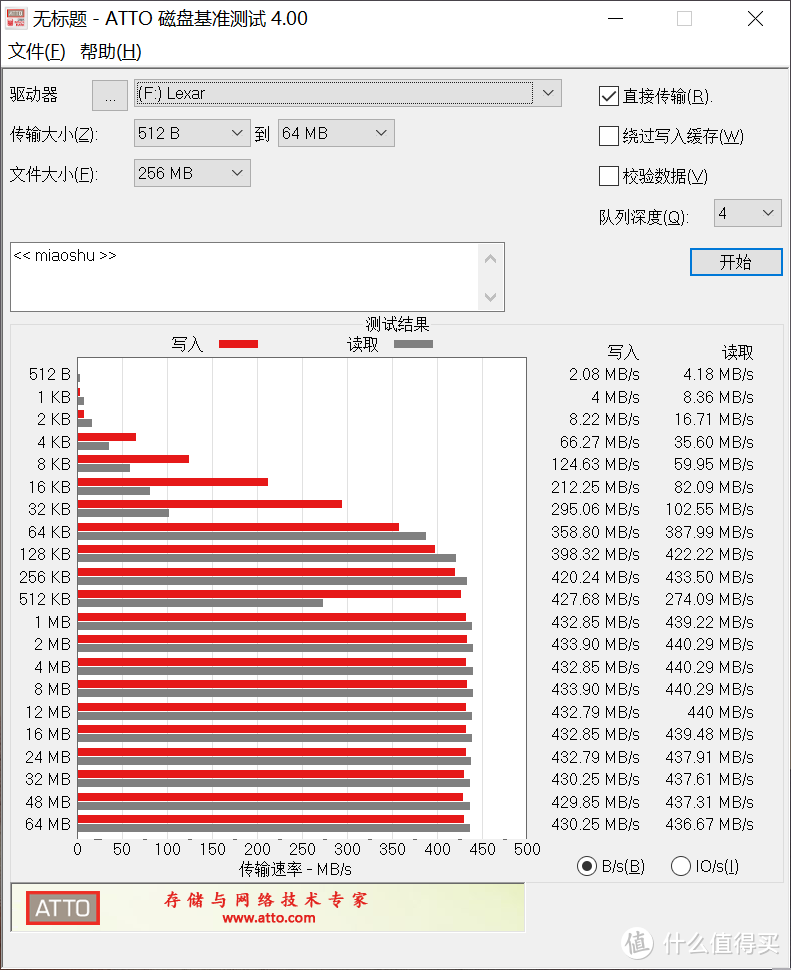 无线桌面终极攻略,Mac mini M1官翻版选购/软件/存储扩展推荐, Mac神级效率软件
