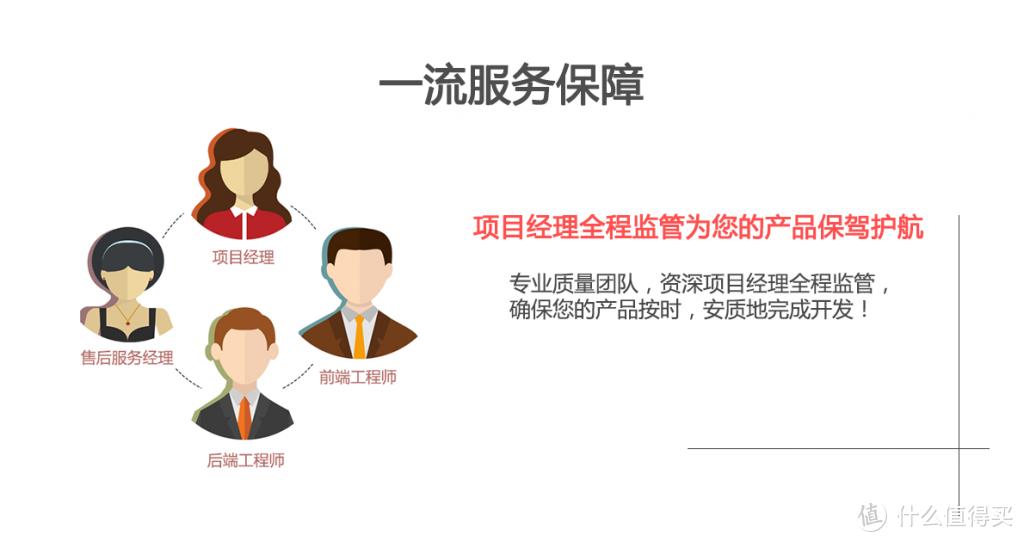 王老吉哔嗨啤系统开发(代理软件)