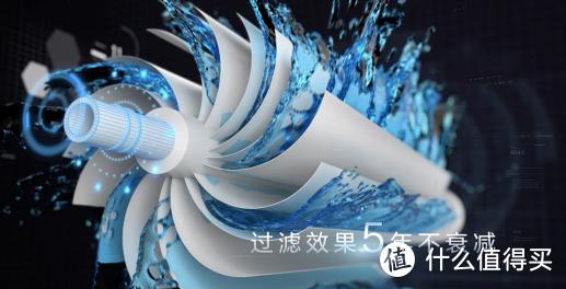 净水黑科技横空出世,民族品牌安吉尔角逐全球净水市场