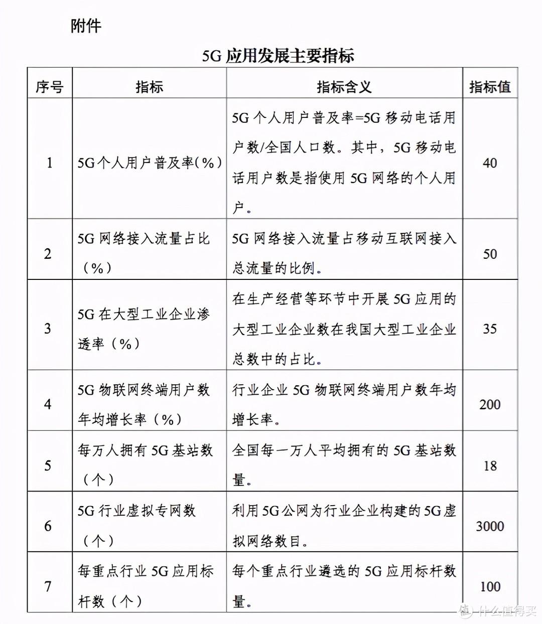 三大运营商交出半年度成绩:中国移动一骑领先,中国联通后劲十足