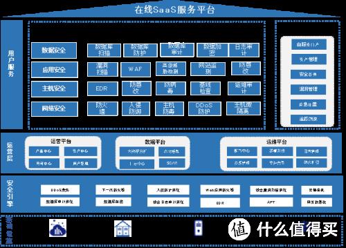 立足云安全,安恒信息深度解读工信部《网络安全产业高质量发展三年行动计划