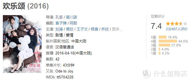 国剧十年(6):2016年,《余罪》《欢乐颂》领衔,自制剧崛起