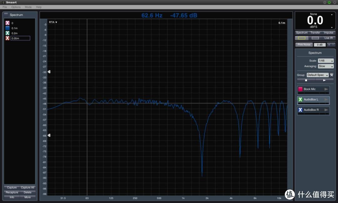 论双中置音箱对声音的不良影响(影音发烧友可参考)