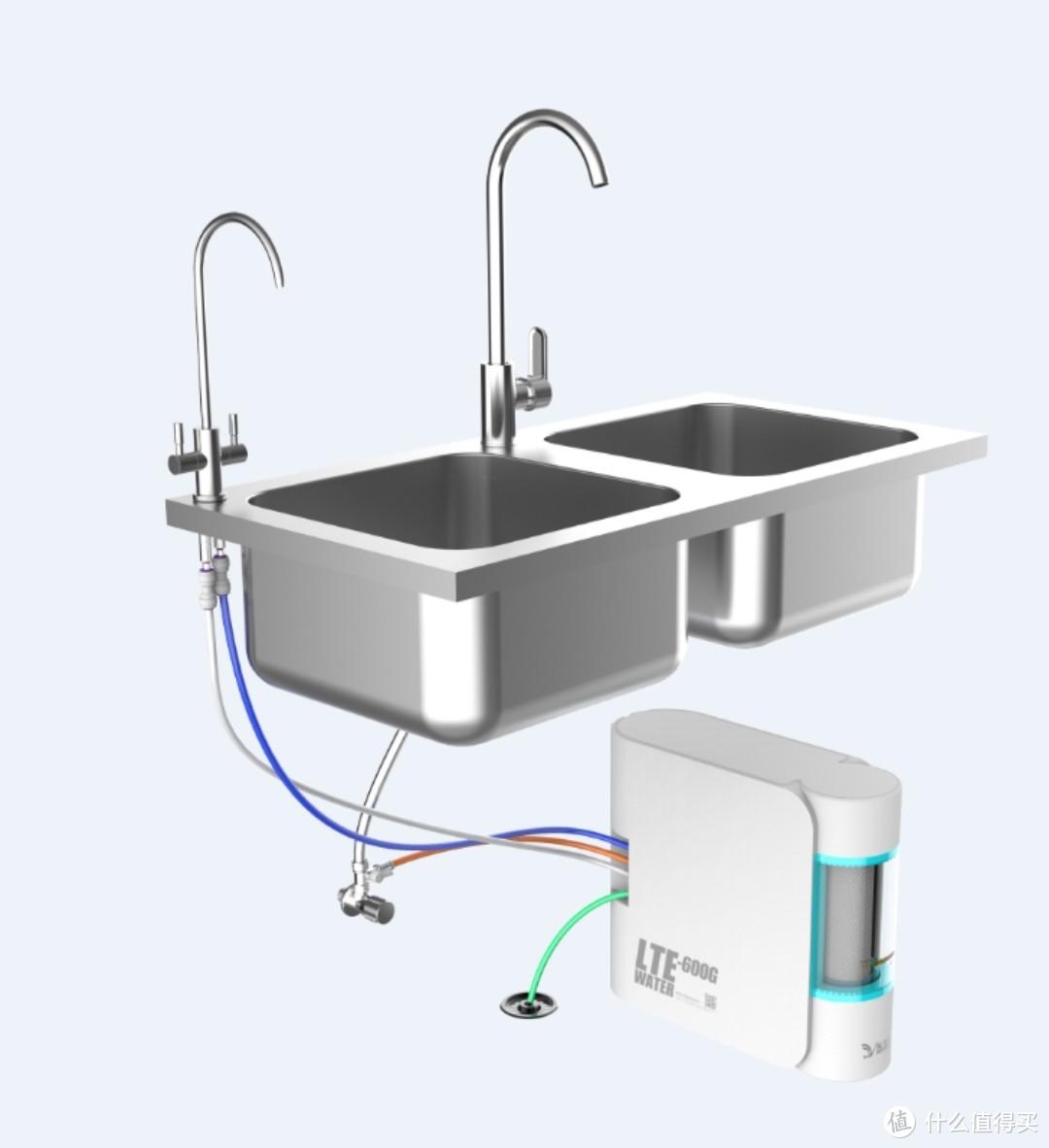 全通用之复合滤芯净水器