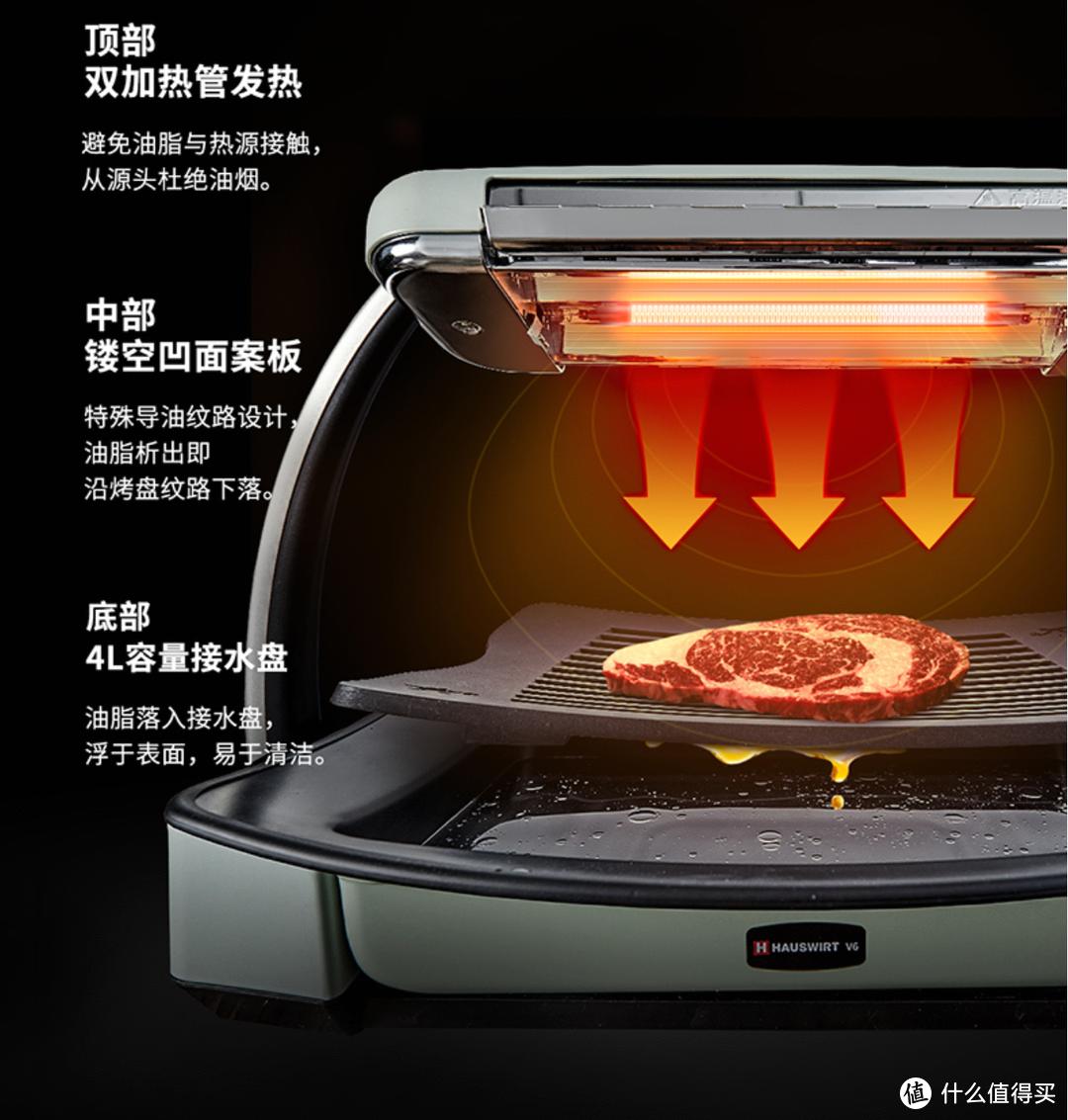吹着空调吃着烤肉 健康烧烤如此轻松 海氏V6无烟快烤炉 使用评测