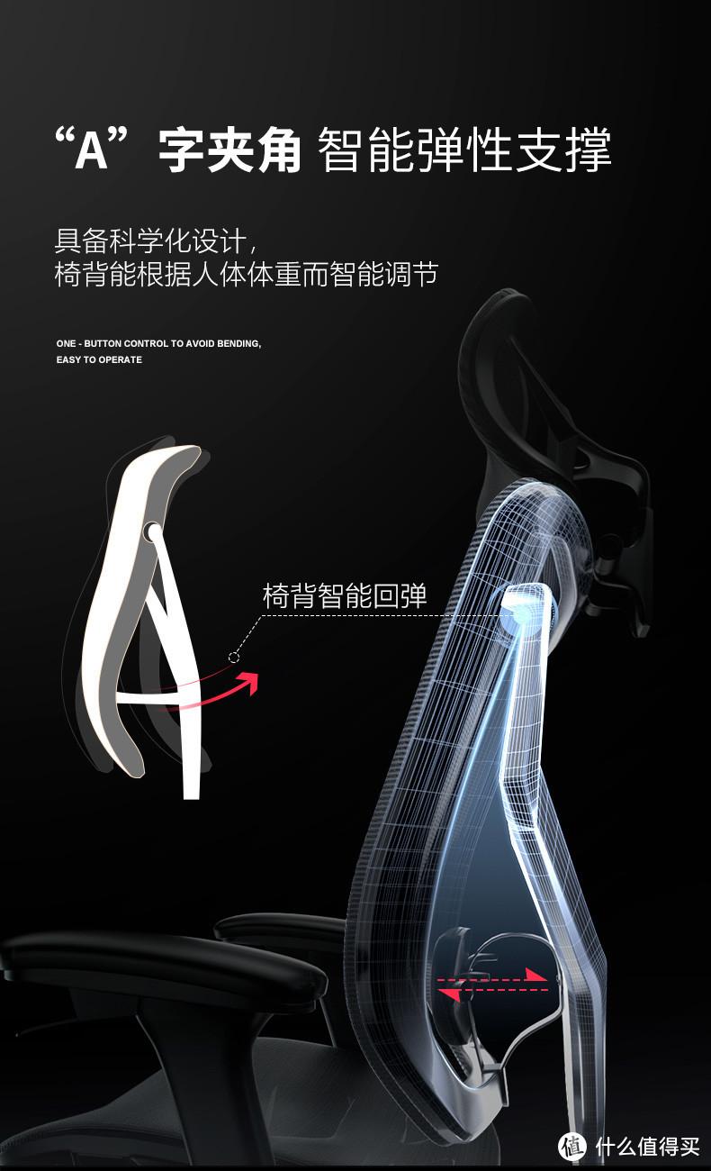 2021年,国产人体工学椅:【ergoup有谱】全系列型号测评推荐!