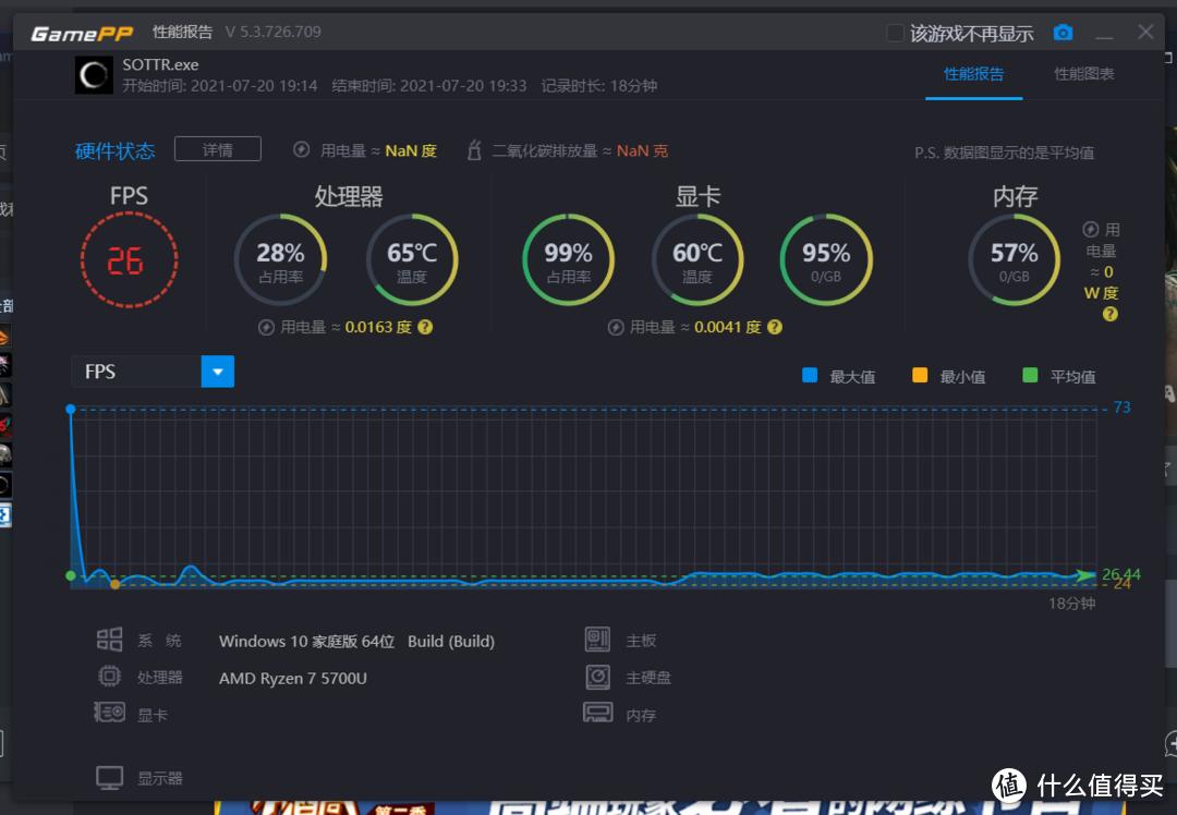 """核显几乎等于没有的AMD笔记本 到底能不能 """"流畅""""玩游戏?"""
