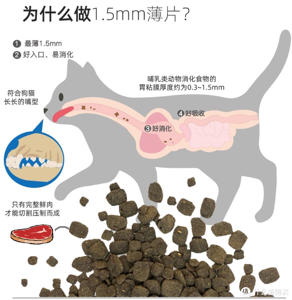 十大美毛猫粮推荐, 美毛猫粮要怎么选?美毛元素是来自纯天然主料,还是后续添加的单项辅料