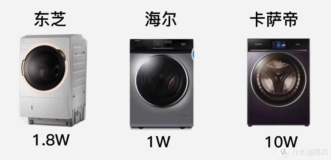 2021年,正确且实惠的烘干机应该这么选!看这3点就足够!