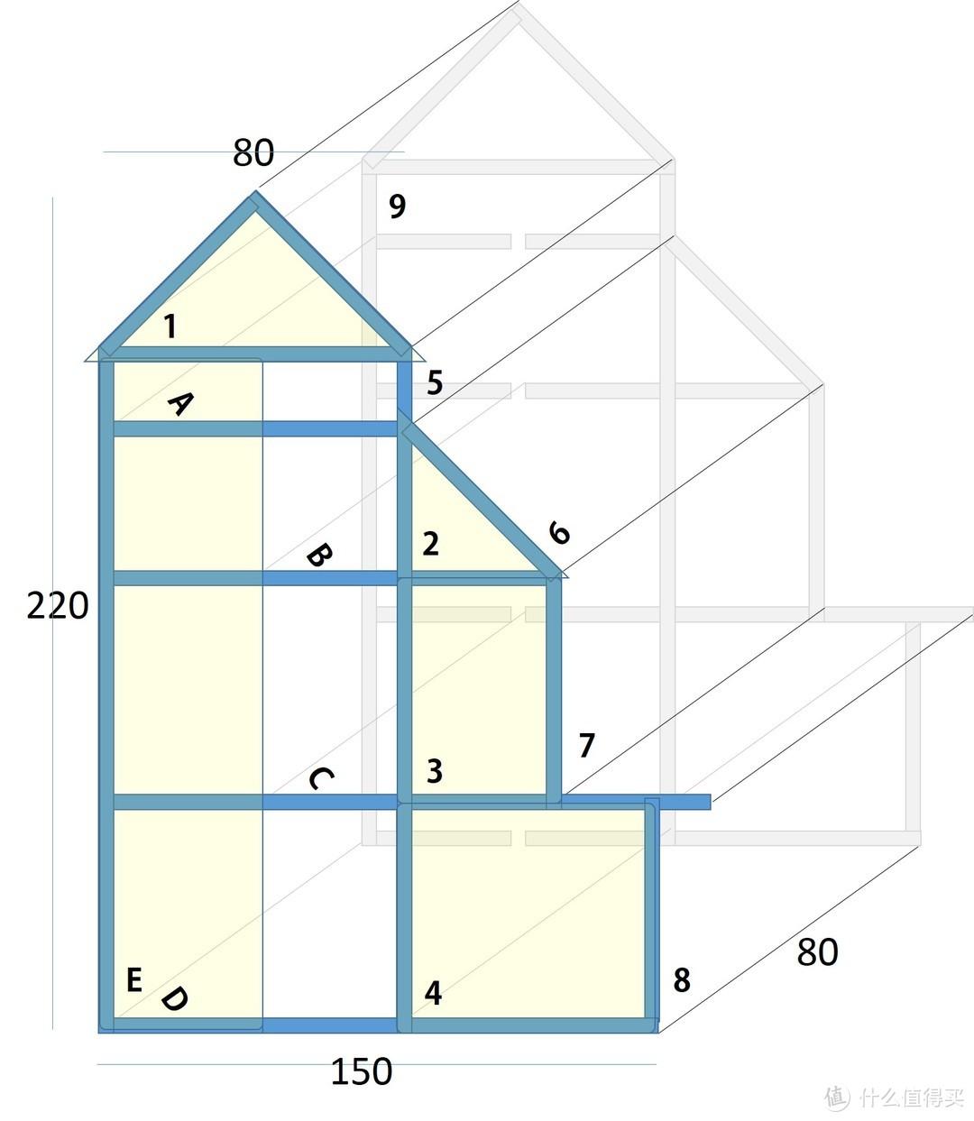 这个就是原始图,事物做出来之后还比较符合,唯一的问题是当时做大衣柜同样的问题,在立起来的时候,对角线的长度会不会超过层高
