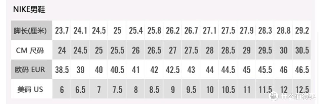 耐克尺码表