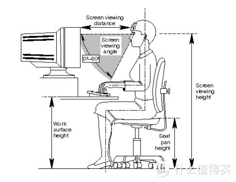 这一次,老父亲笑开了花:享耀家X5人体工学椅使用体验