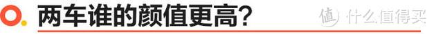 谁会是年轻人的首选?北京现代全新ix35对比福特领界