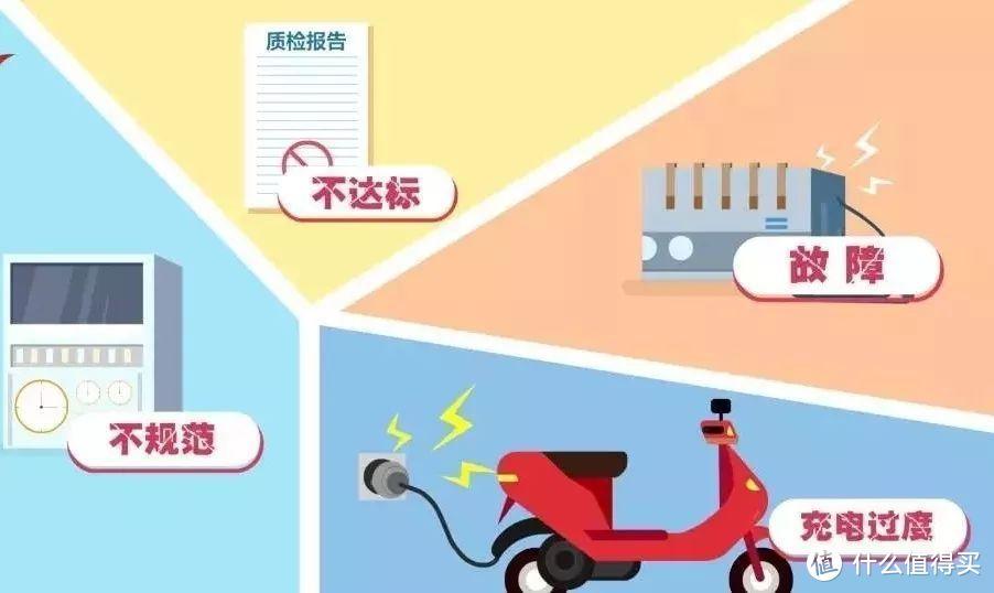 两轮电动车有必要买保险吗?如何选购+购买途径分享,建议收藏!