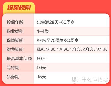 北京人寿超好保重大疾病保险怎么样?有什么优缺点?