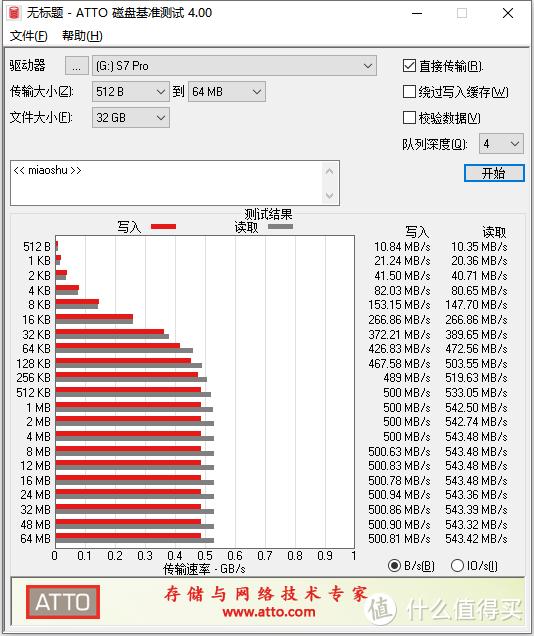 电脑容量不够就拆机加硬盘?来一个aigo S7 Pro移动硬盘不香吗?