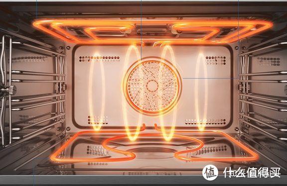 蒸烤箱/蒸烤一体机哪款值得买?做工好更安全?大牌蒸烤箱实机拆解对比评测测评