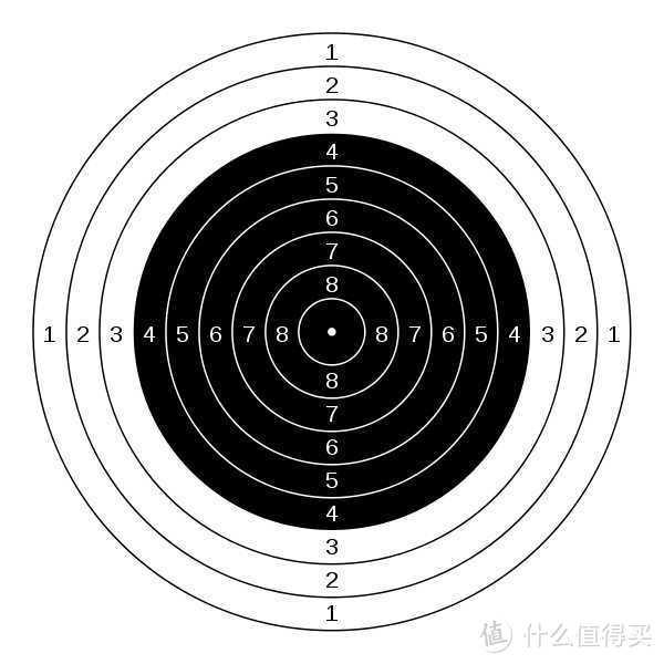 和很多人想象的不同,奥运射击选手其实压根看不清靶子的环数