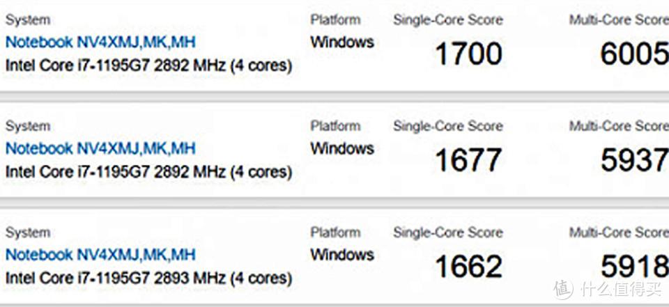 提升芯片到Intel 1195G7,GPD WIN Max 2021最新配置曝光