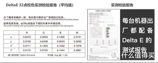 SANC H29  45天使用感受总结(非专业评测)