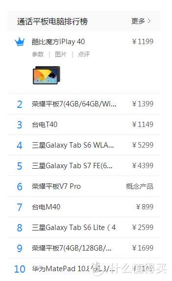 """""""千元级体验最好""""的平板推荐,台电T40 Plus绝对满足你"""
