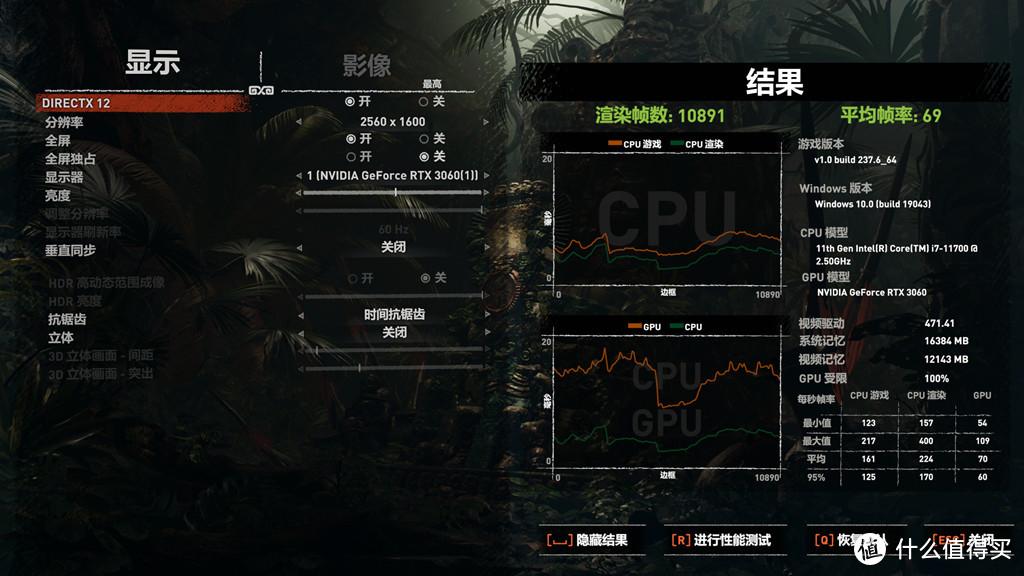 《古墓丽影:暗影》2K分辨率高画质跑分。