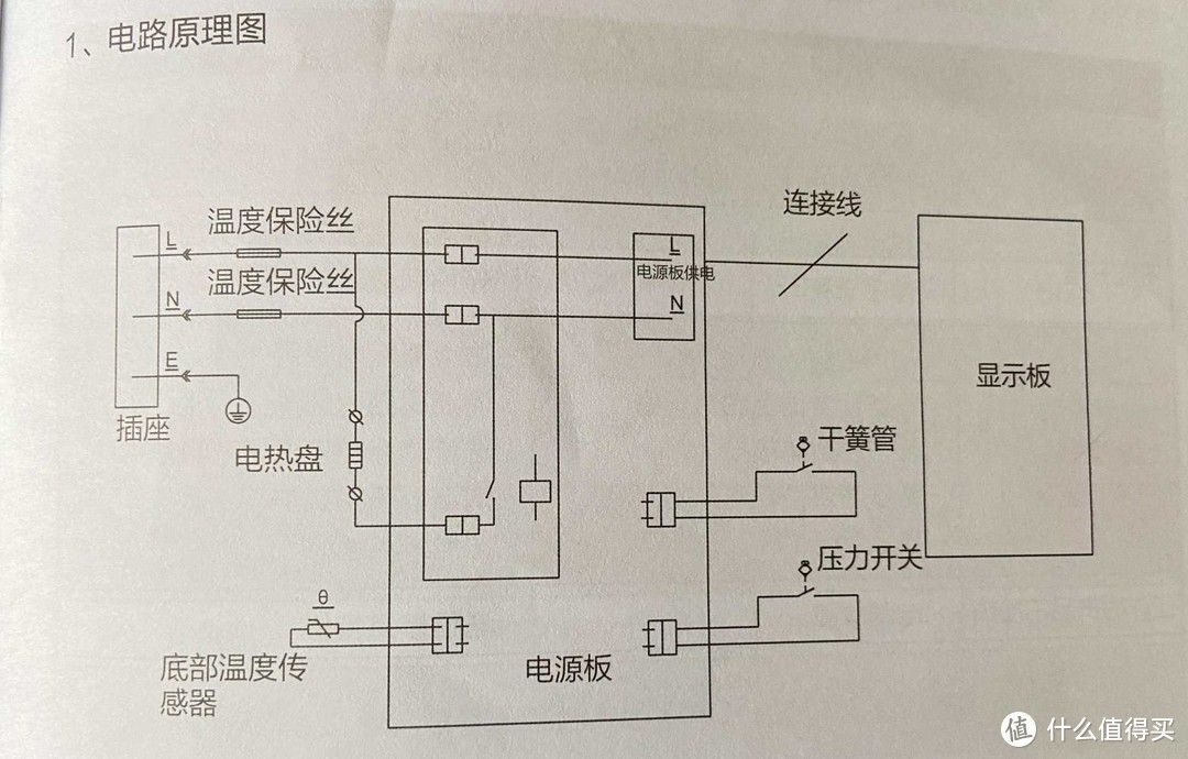 电压力锅如何选?盘点6方面17项配置指标(附思维导图+实机体验)