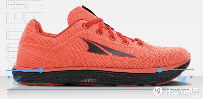 带你买好货丨专为女性量身打造的跑鞋,快看看你买对了吗?
