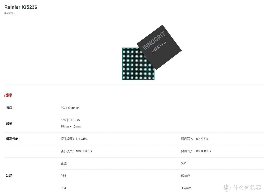 初代、二代分清楚,PCIe 4.0固态硬盘入手指南
