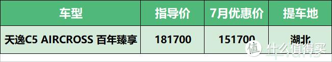 7月坟头草系车型汇总:DS7一年亏三万,纳智捷落地打对折