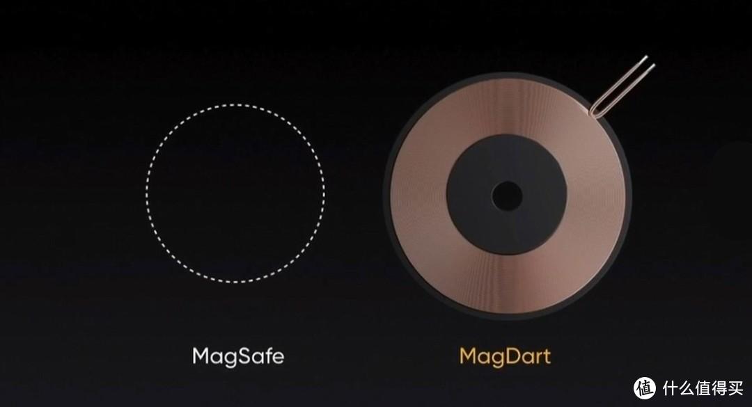 安卓首款磁吸无线充,发布即最强?一文看懂realme 50W磁吸无线充