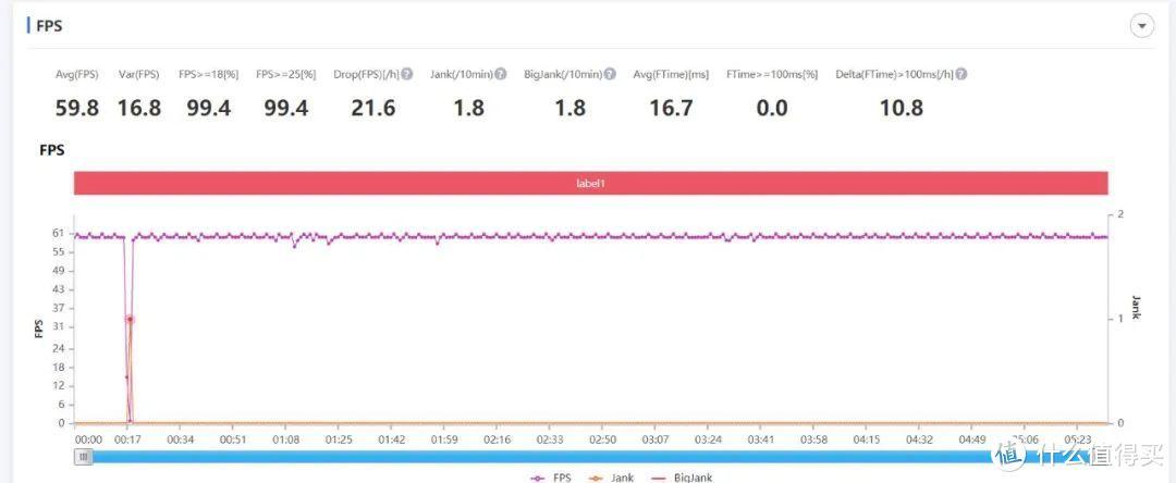 内外兼修的轻薄自拍旗舰:vivo S10 Pro让你自拍上瘾,称霸朋友圈