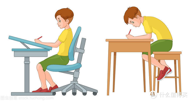 选购儿童学习桌,这些要点值得关注 — 附斯芬达勤学者学习桌椅套装体验