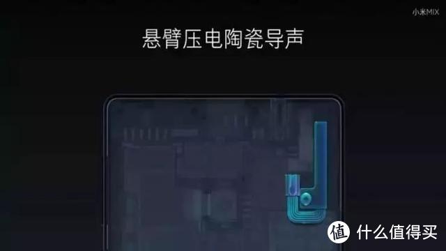 回顾小米MIX系列发展,三年磨一剑,小米MIX 4能否成就高端梦?