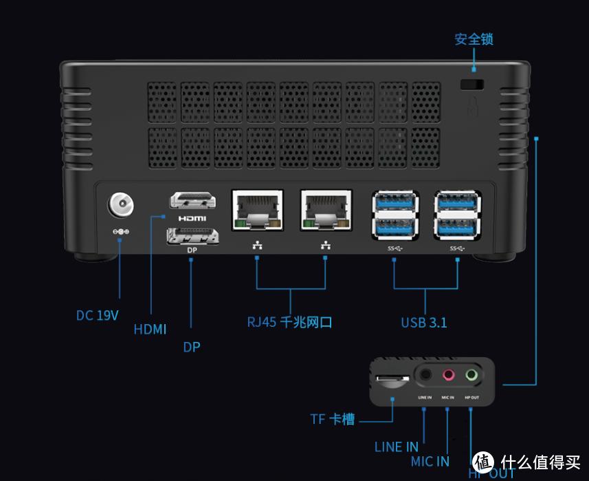 搭8核4750G APU:EliteMini X400 高配迷你准系统开卖